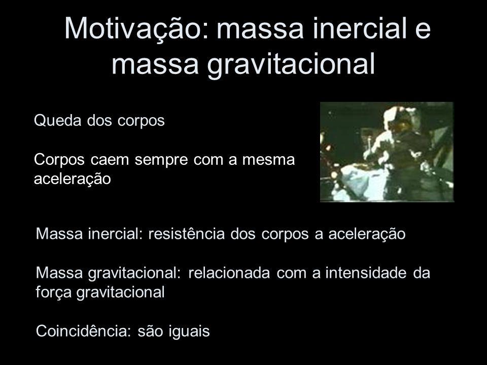 Motivação: massa inercial e massa gravitacional