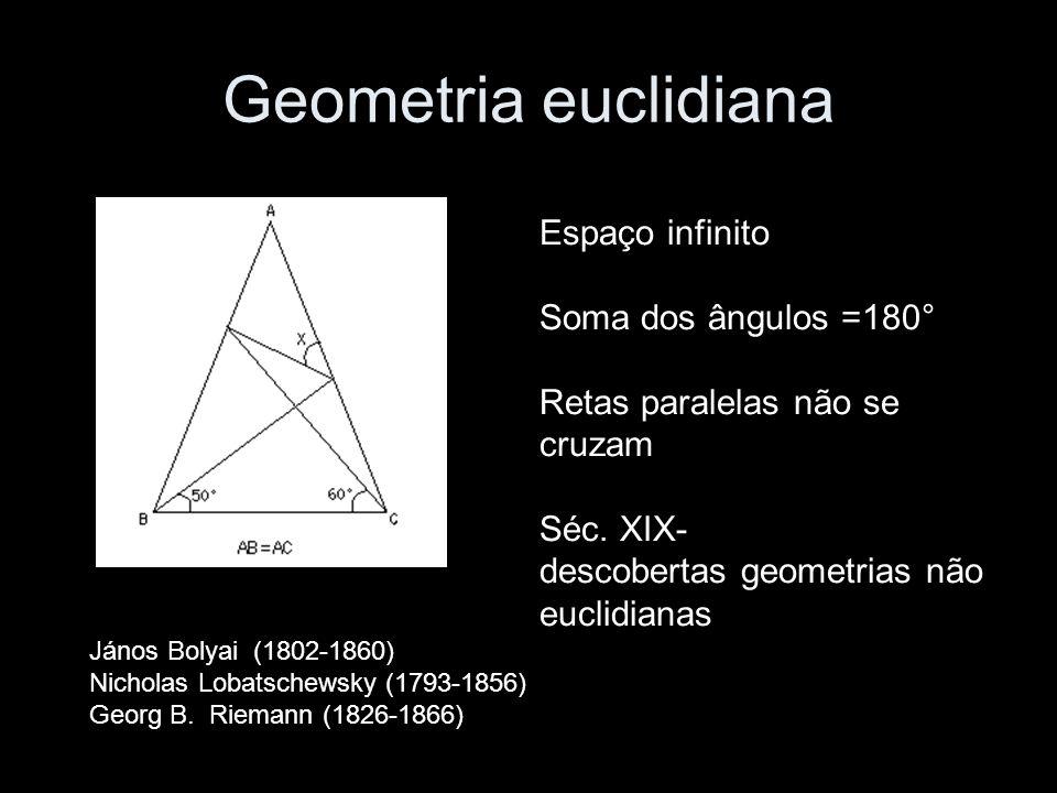 Geometria euclidiana Espaço infinito Soma dos ângulos =180°