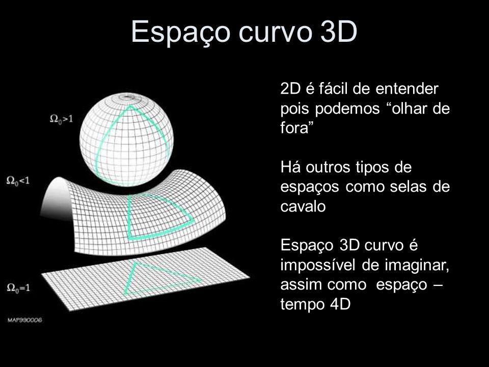 Espaço curvo 3D 2D é fácil de entender pois podemos olhar de fora