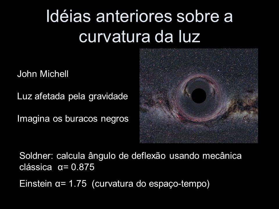 Idéias anteriores sobre a curvatura da luz
