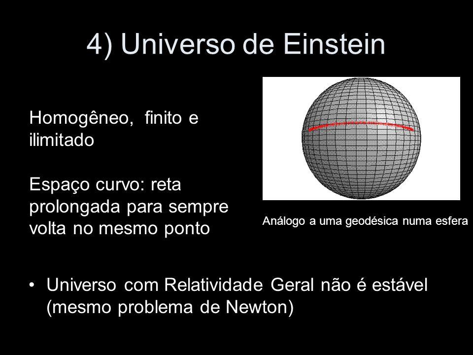 4) Universo de Einstein Homogêneo, finito e ilimitado