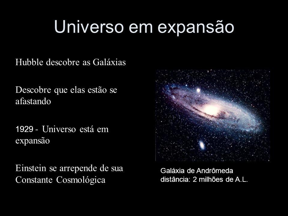 Universo em expansão Hubble descobre as Galáxias