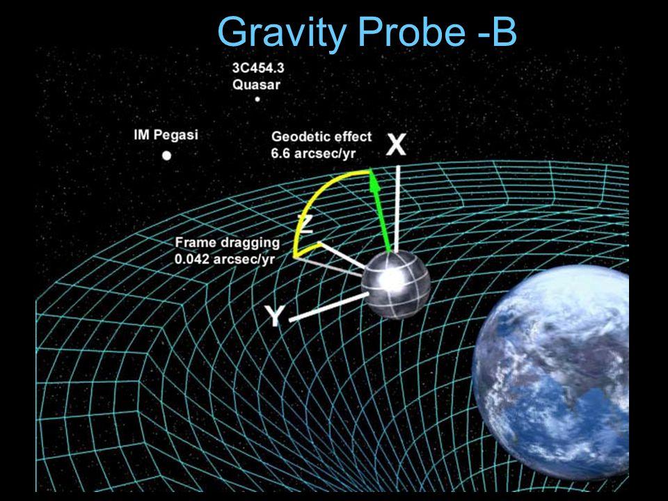 Gravity Probe -B