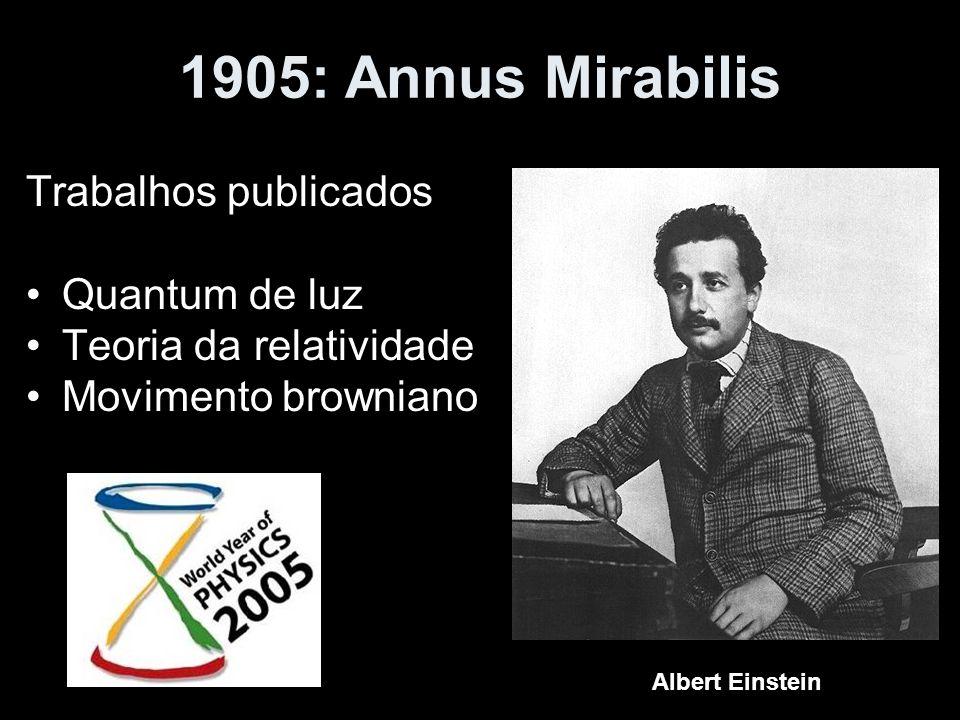 1905: Annus Mirabilis Trabalhos publicados Quantum de luz