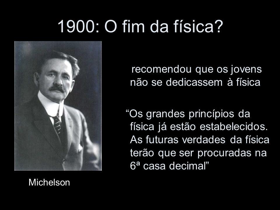 1900: O fim da física recomendou que os jovens não se dedicassem à física.