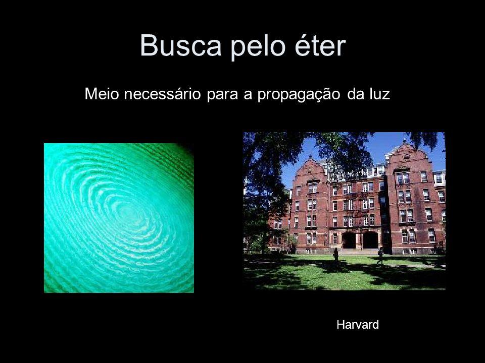 Busca pelo éter Meio necessário para a propagação da luz Harvard