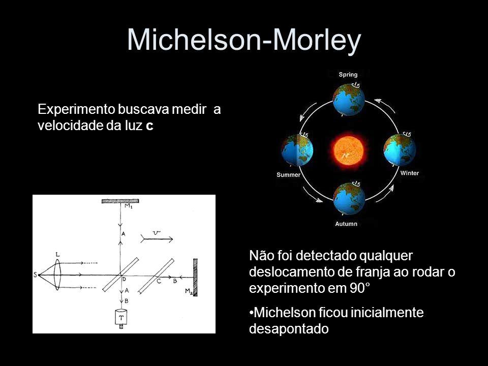 Michelson-Morley Experimento buscava medir a velocidade da luz c