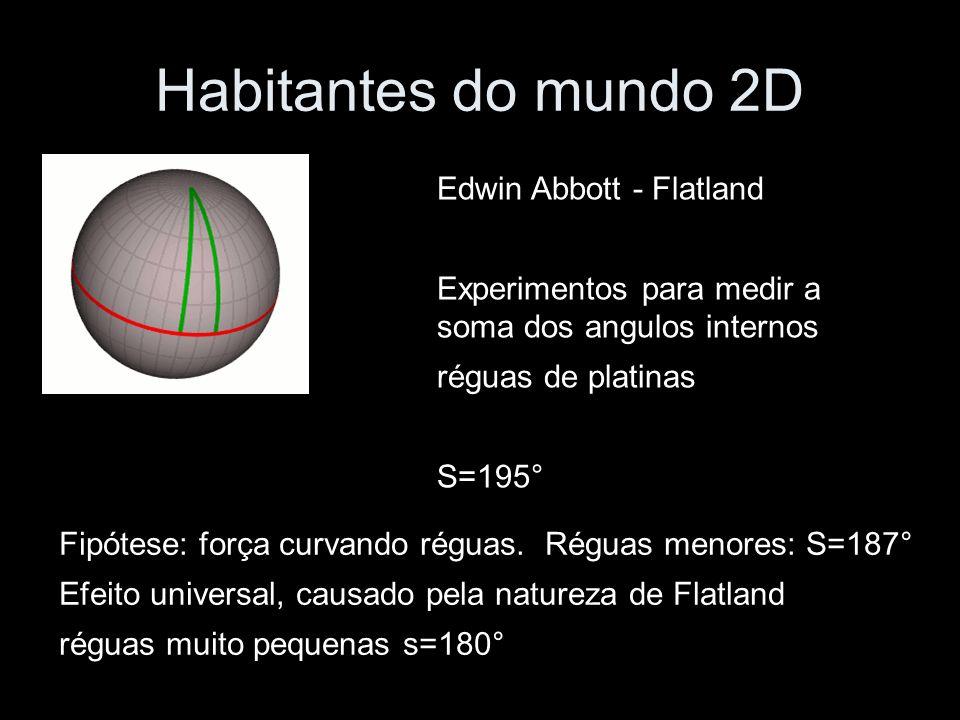 Habitantes do mundo 2D Edwin Abbott - Flatland