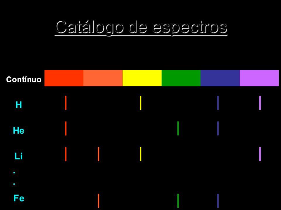 Catálogo de espectros Contínuo H He Li Fe .