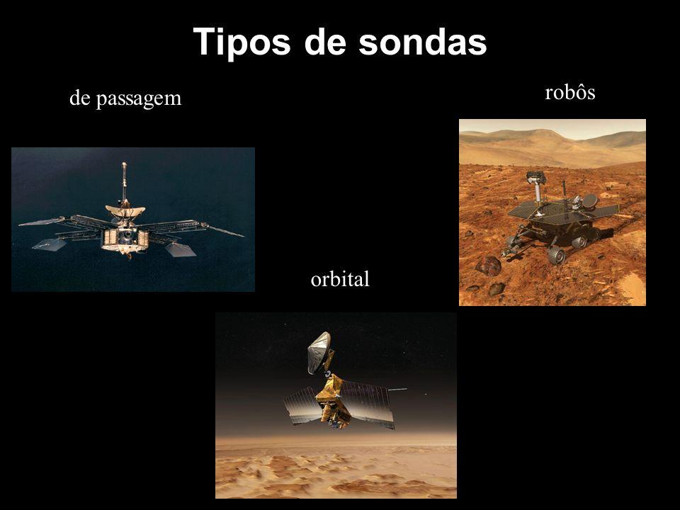 Tipos de sondas robôs de passagem orbital