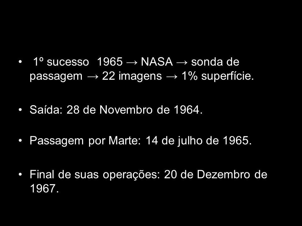 1º sucesso 1965 → NASA → sonda de passagem → 22 imagens → 1% superfície.