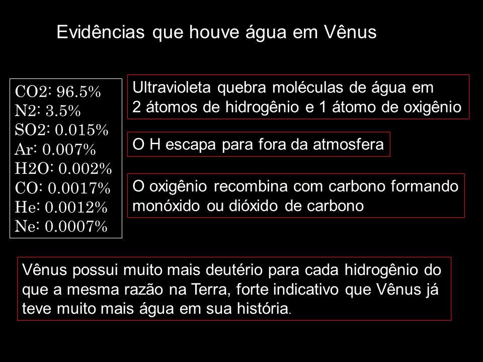 Evidências que houve água em Vênus