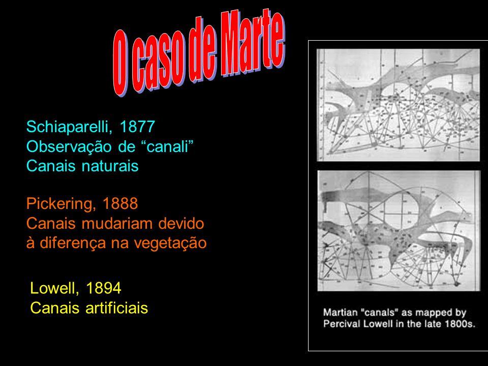 O caso de Marte Schiaparelli, 1877 Observação de canali