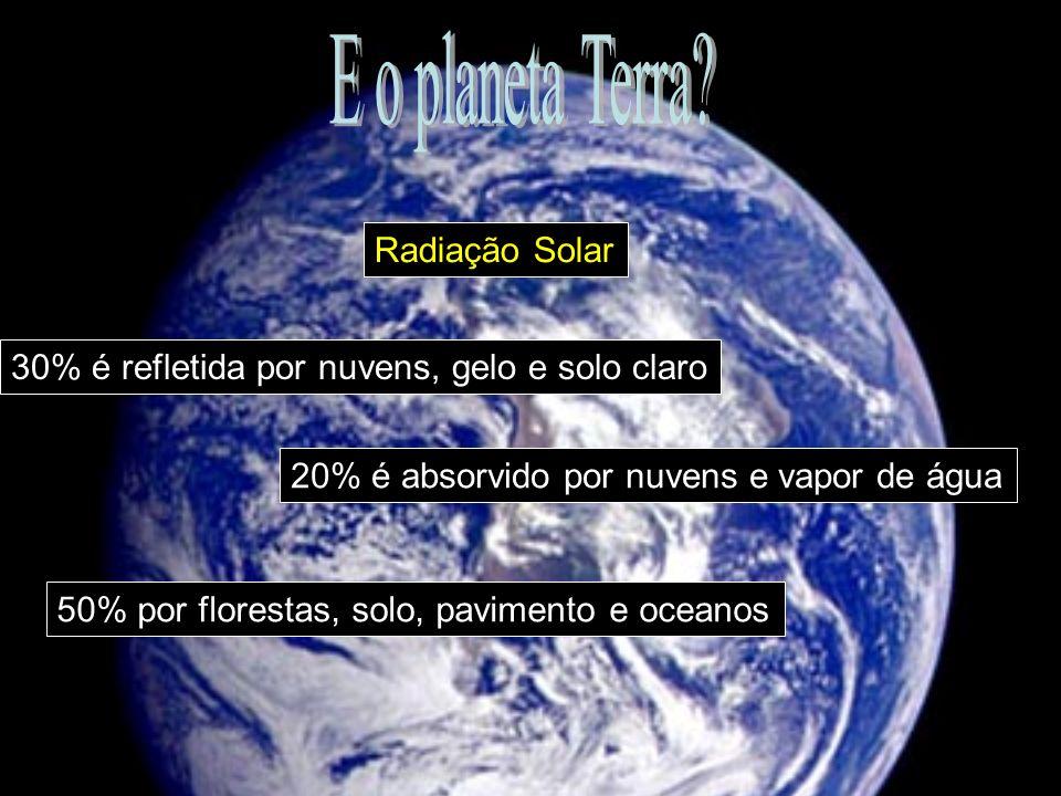 E o planeta Terra Radiação Solar