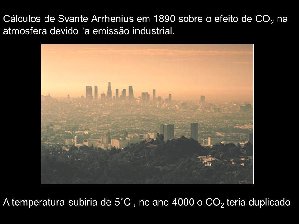Cálculos de Svante Arrhenius em 1890 sobre o efeito de CO2 na