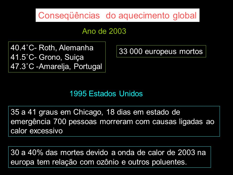 Conseqüências do aquecimento global