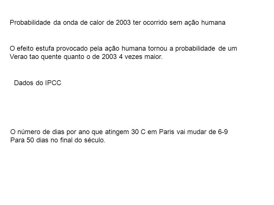 Probabilidade da onda de calor de 2003 ter ocorrido sem ação humana