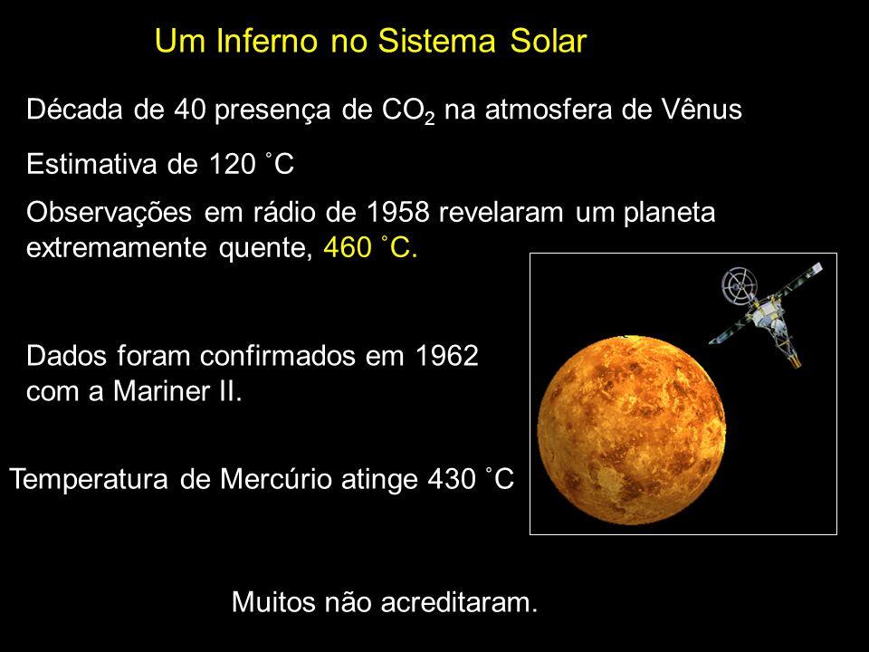 Um Inferno no Sistema Solar