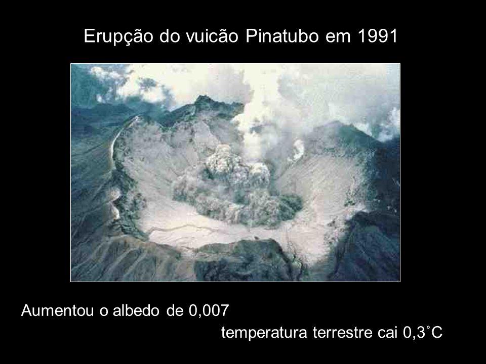 Erupção do vuicão Pinatubo em 1991