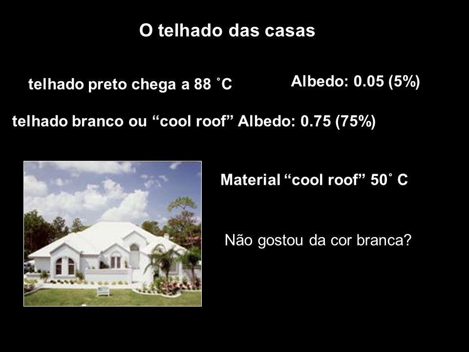 O telhado das casas Albedo: 0.05 (5%) telhado preto chega a 88 ˚C