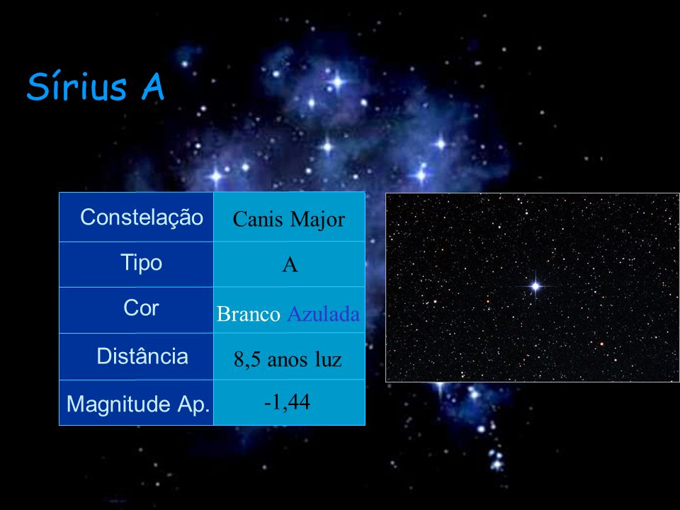 Sírius A Constelação Canis Major Tipo A Cor Branco Azulada Distância