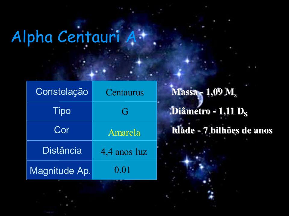 Alpha Centauri A Massa - 1,09 Ms Constelação Centaurus