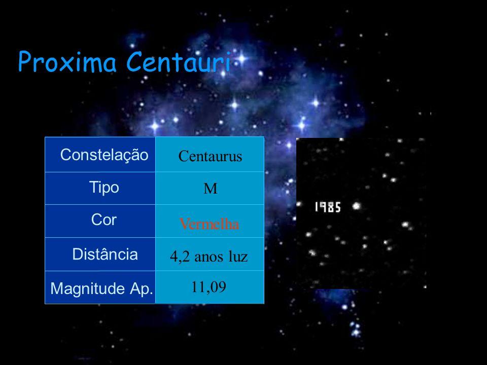 Proxima Centauri Constelação Centaurus Tipo M Cor Vermelha Distância