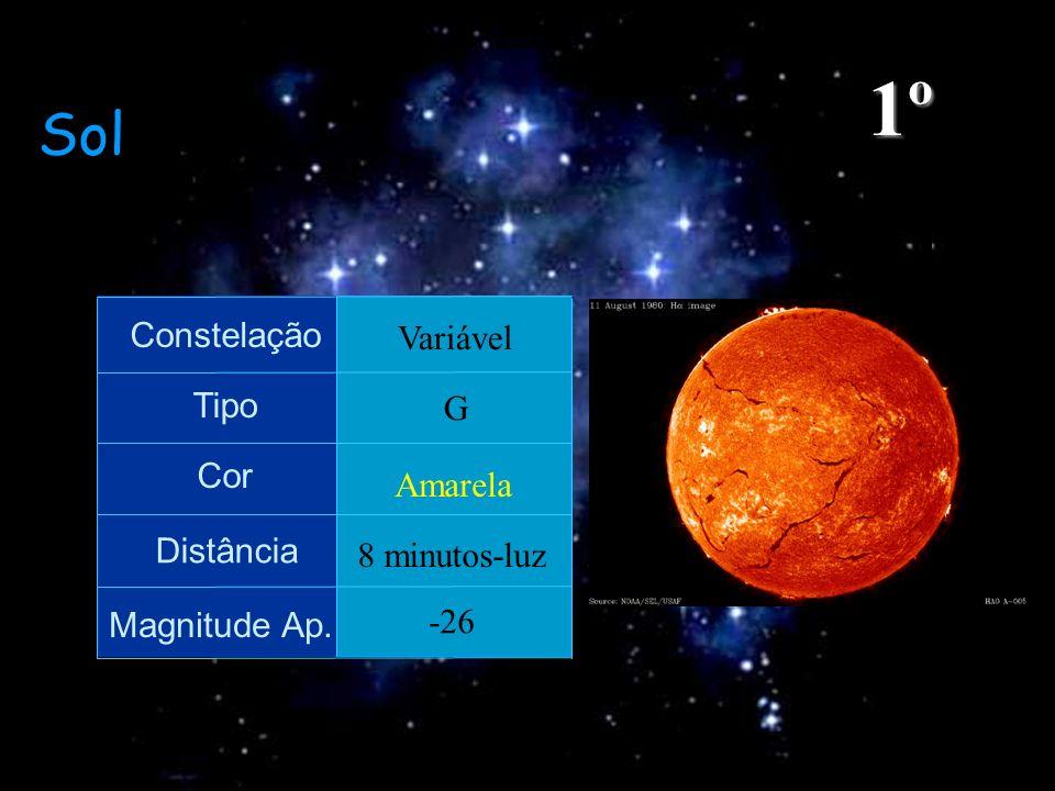 1º Sol Constelação Variável Tipo G Cor Amarela Distância 8 minutos-luz