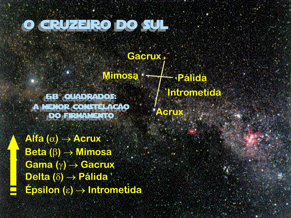 68 quadrados: a menor constelação do firmamento