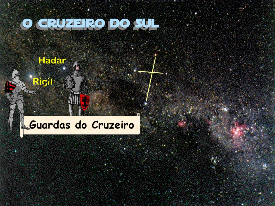 o cruzeiro do sul Hadar Rigil Guardas do Cruzeiro