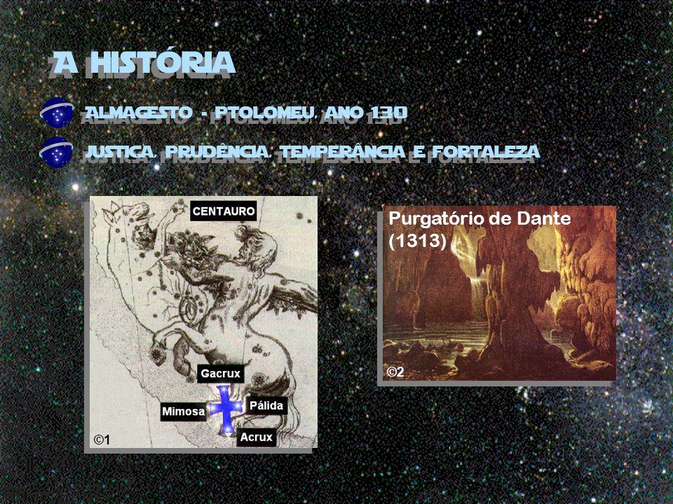 A história Purgatório de Dante (1313) Almagesto - ptolomeu, ano 130
