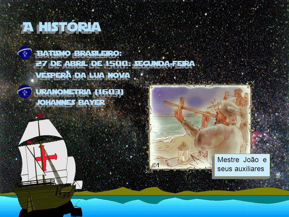 A história Batismo brasileiro: 27 de abril de 1500: segunda-feira