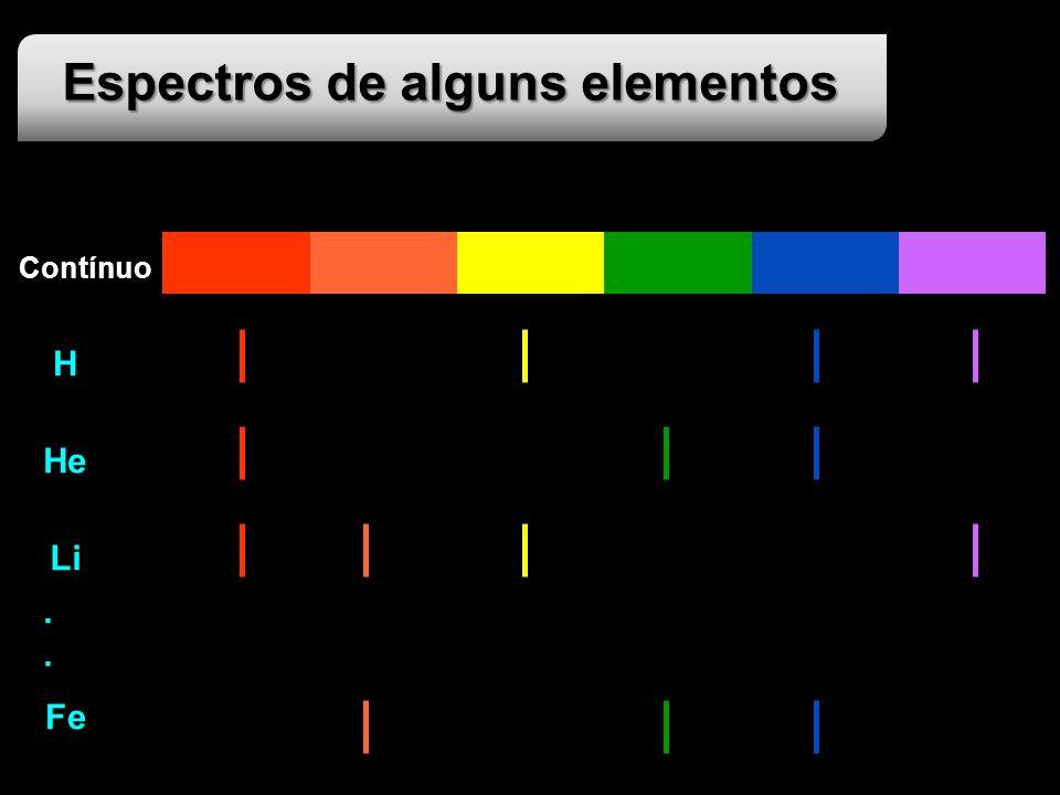 Espectros de alguns elementos