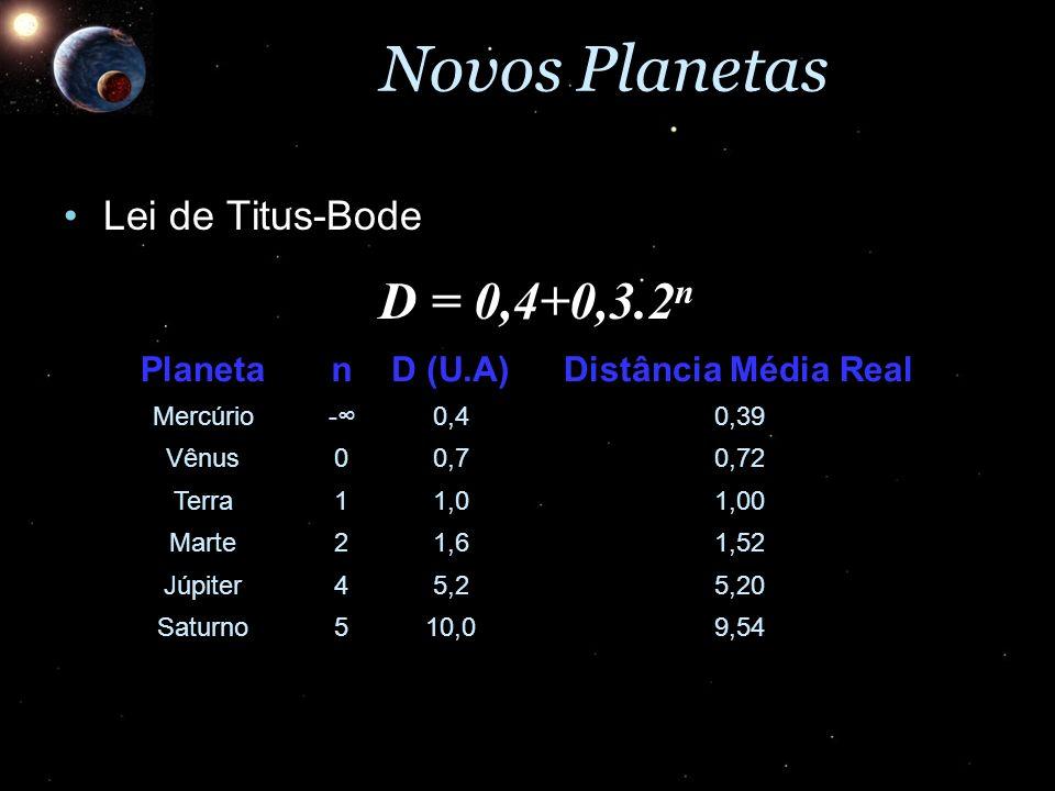 Novos Planetas D = 0,4+0,3.2n Lei de Titus-Bode Planeta n D (U.A)