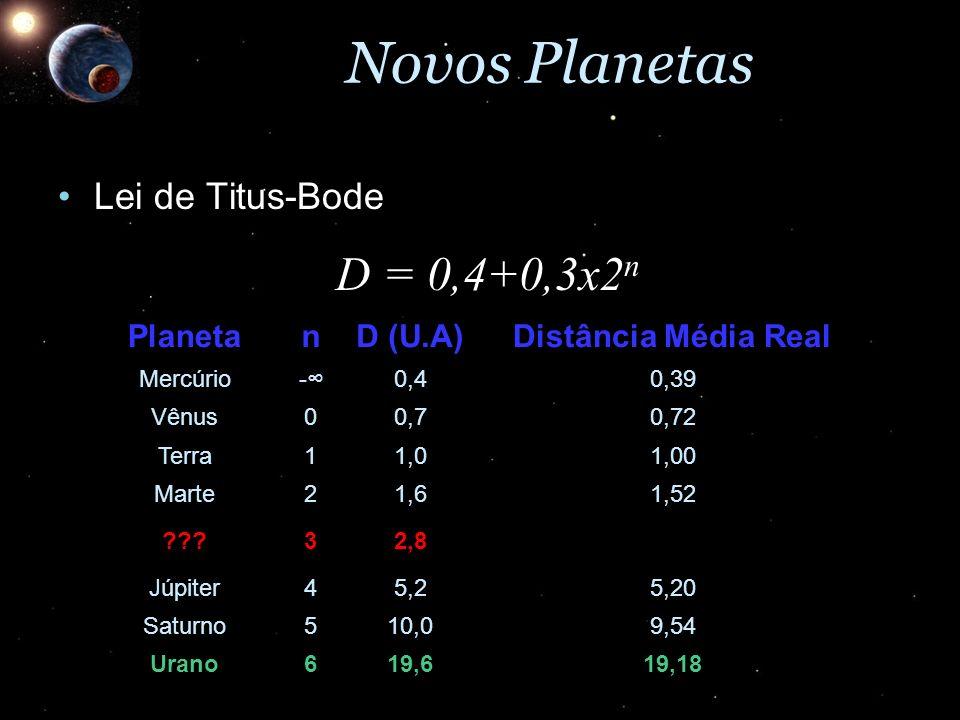 Novos Planetas D = 0,4+0,3x2n Lei de Titus-Bode Planeta n D (U.A)