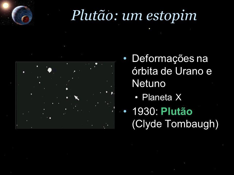 Plutão: um estopim Deformações na órbita de Urano e Netuno