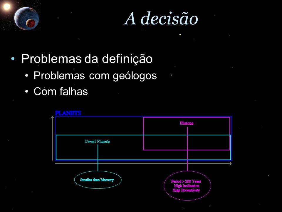 A decisão Problemas da definição Problemas com geólogos Com falhas
