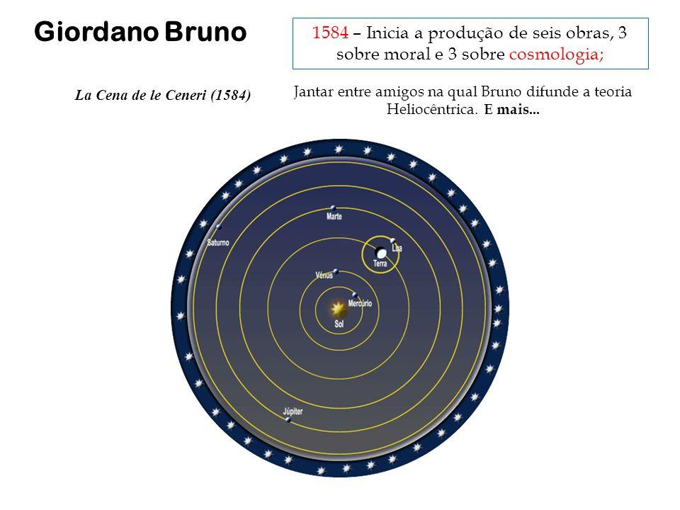 Giordano Bruno1584 – Inicia a produção de seis obras, 3 sobre moral e 3 sobre cosmologia; La Cena de le Ceneri (1584)