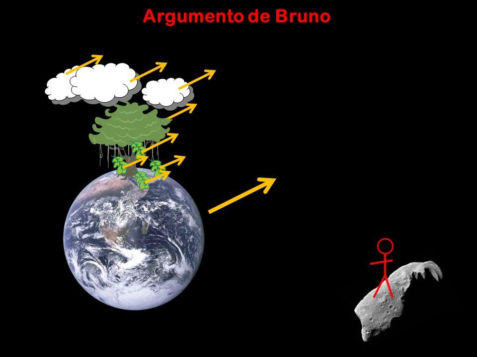 Argumento de Bruno