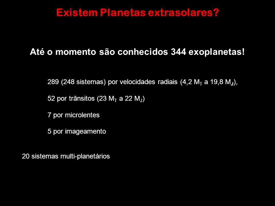 Existem Planetas extrasolares