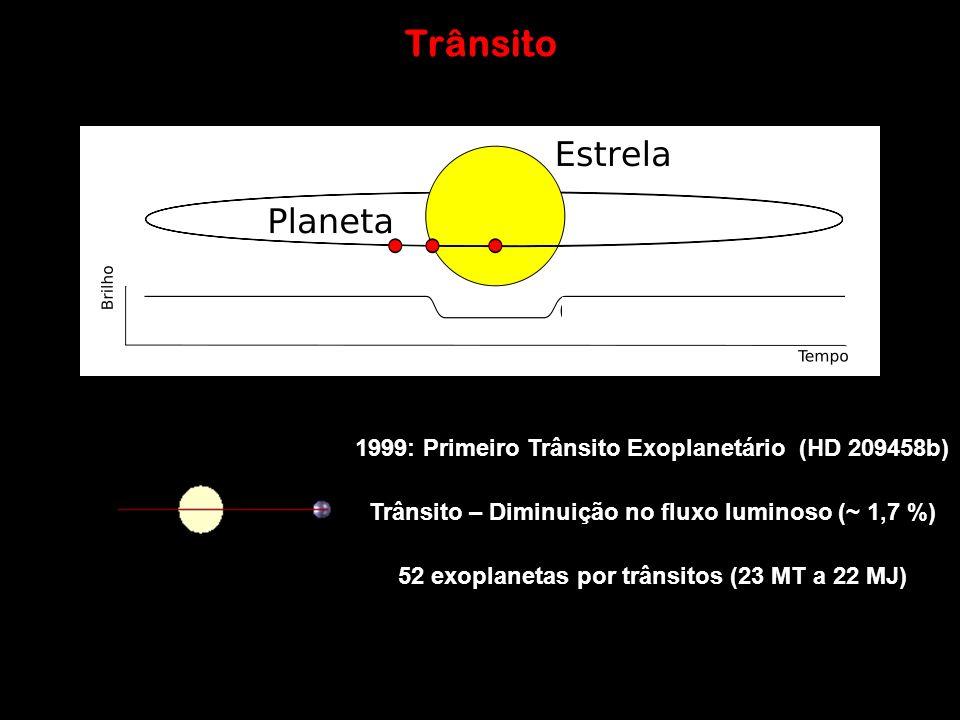 Trânsito 1999: Primeiro Trânsito Exoplanetário (HD 209458b)