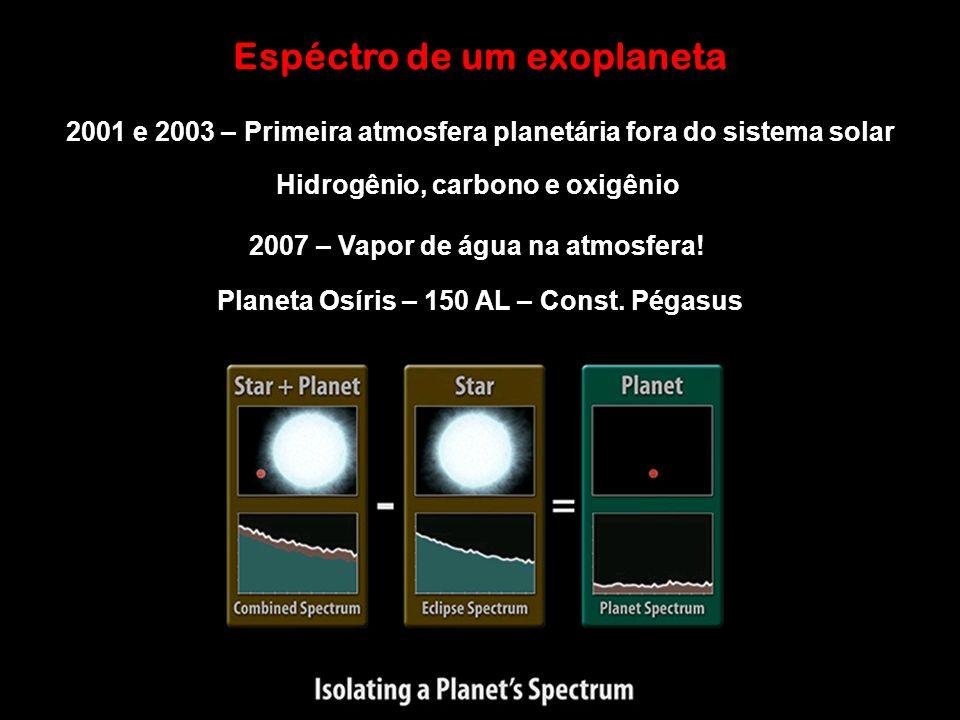 Espéctro de um exoplaneta