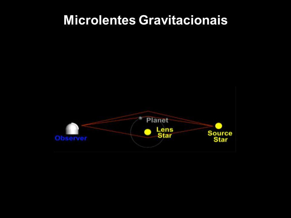 Microlentes Gravitacionais
