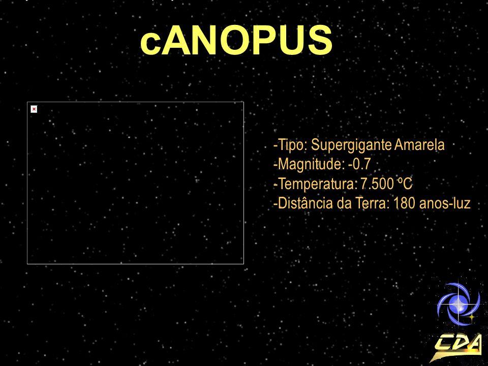 cANOPUS Tipo: Supergigante Amarela Magnitude: -0.7