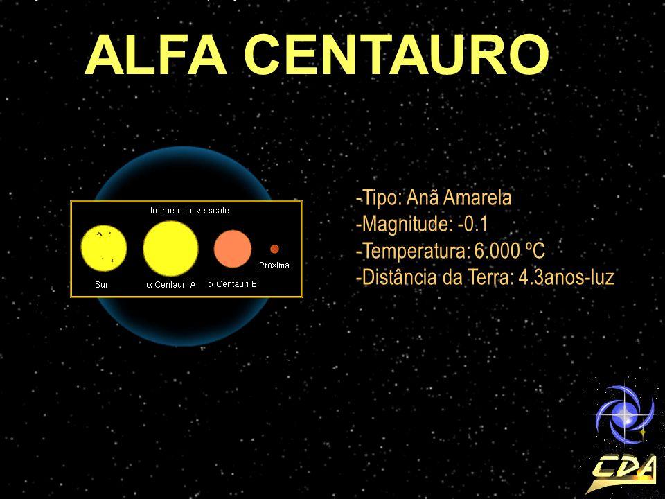 ALFA CENTAURO Tipo: Anã Amarela Magnitude: -0.1 Temperatura: 6.000 ºC
