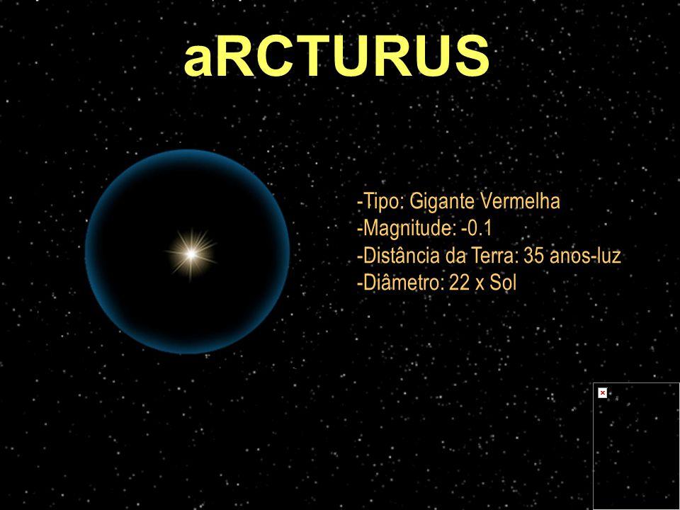 aRCTURUS Tipo: Gigante Vermelha Magnitude: -0.1