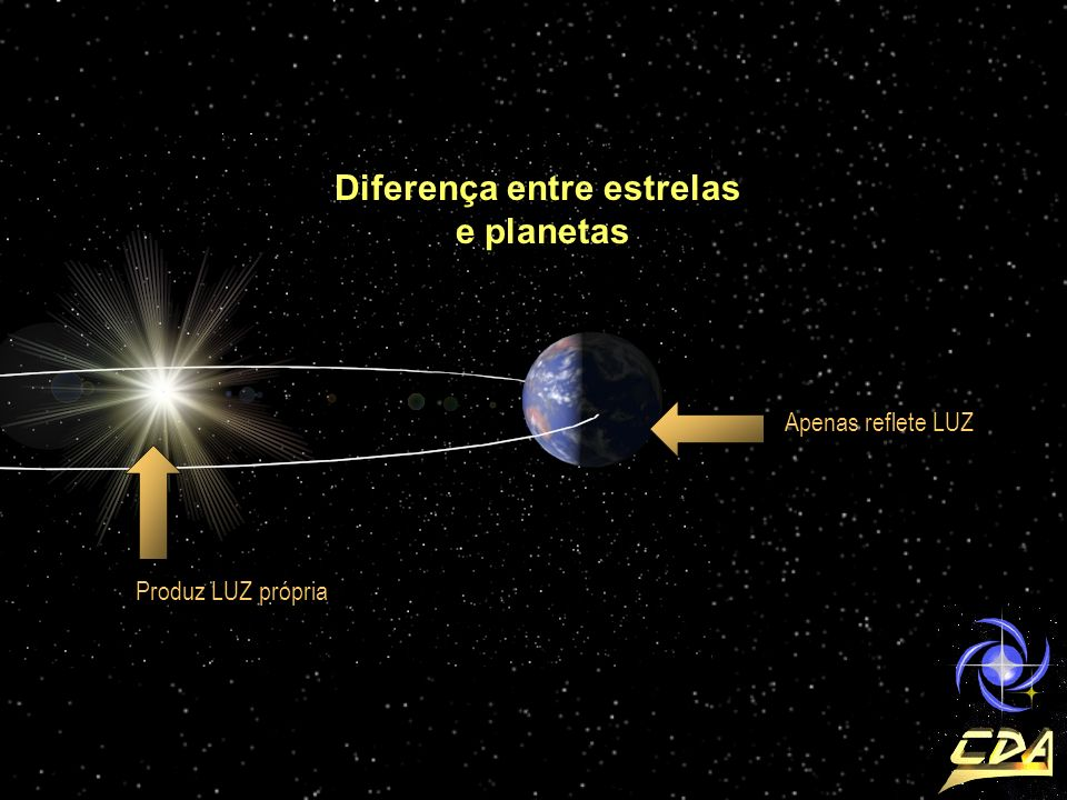 Diferença entre estrelas