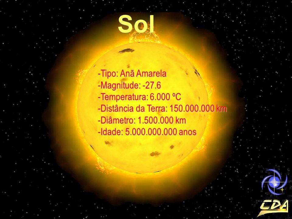 Sol Tipo: Anã Amarela Magnitude: -27.6 Temperatura: 6.000 ºC