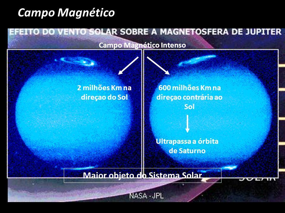 Campo Magnético Maior objeto do Sistema Solar Campo Magnético Intenso