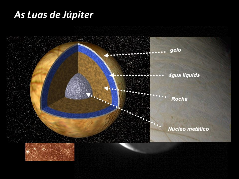 As Luas de Júpiter 330 km de altura!!! gelo água líquida Rocha